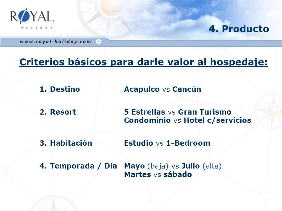 Criterios básicos para darle valor al hospedaje: