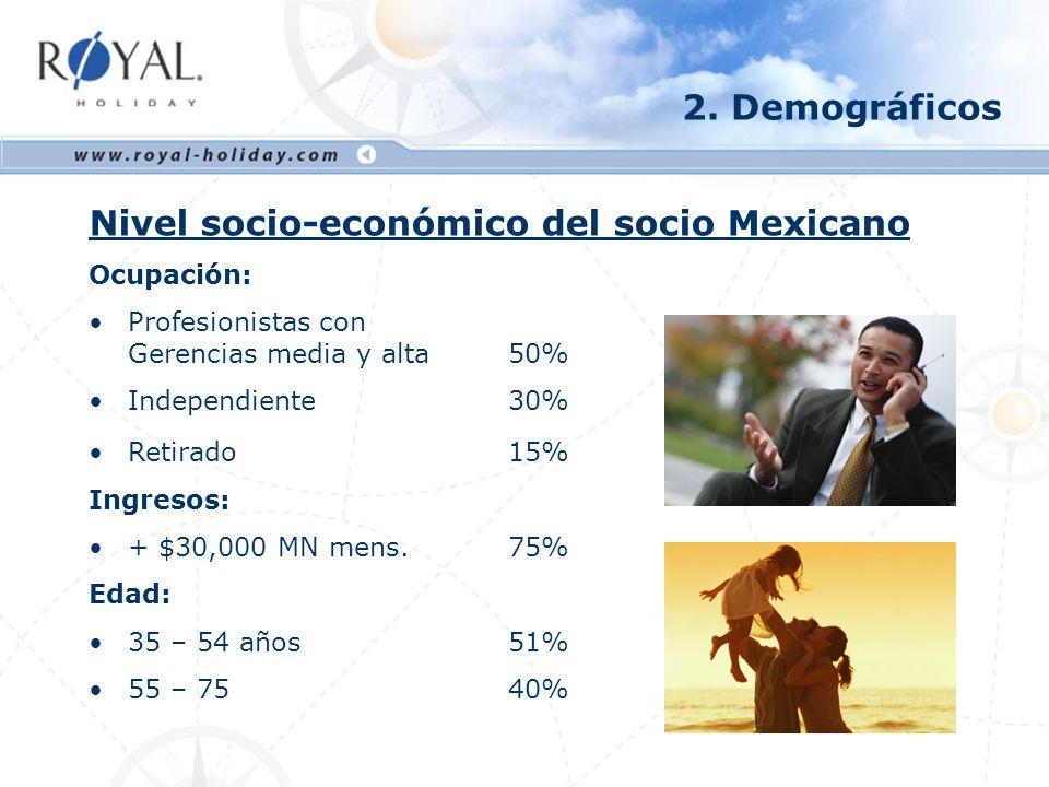 Nivel socio-económico del socio Mexicano