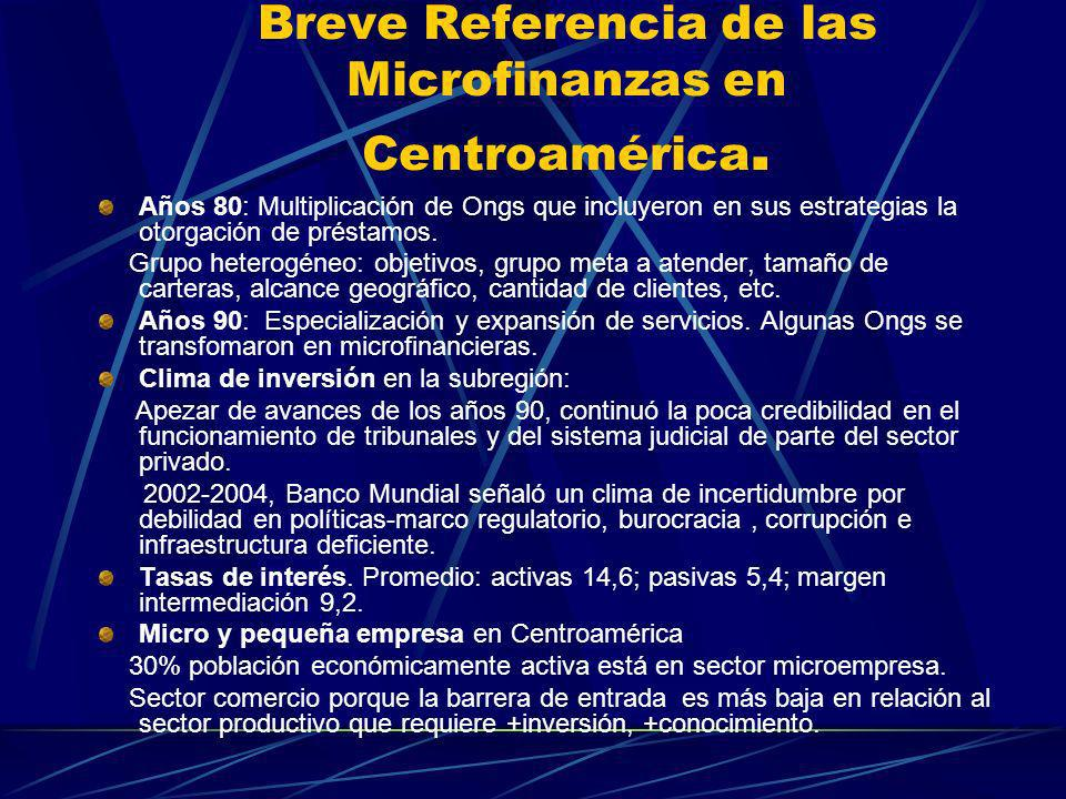 Breve Referencia de las Microfinanzas en Centroamérica.