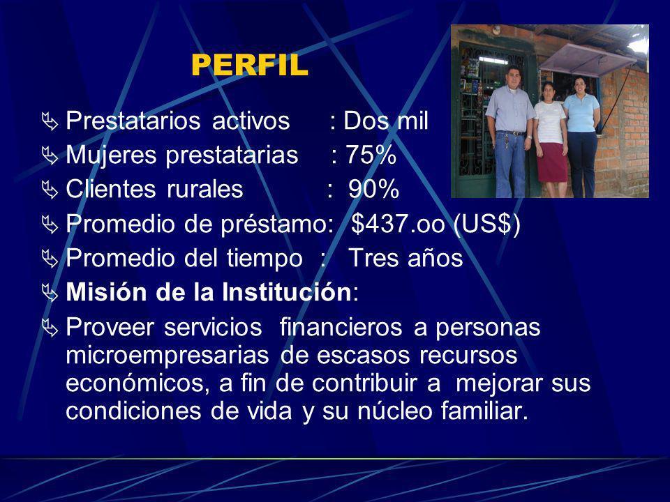 PERFIL Prestatarios activos : Dos mil Mujeres prestatarias : 75%