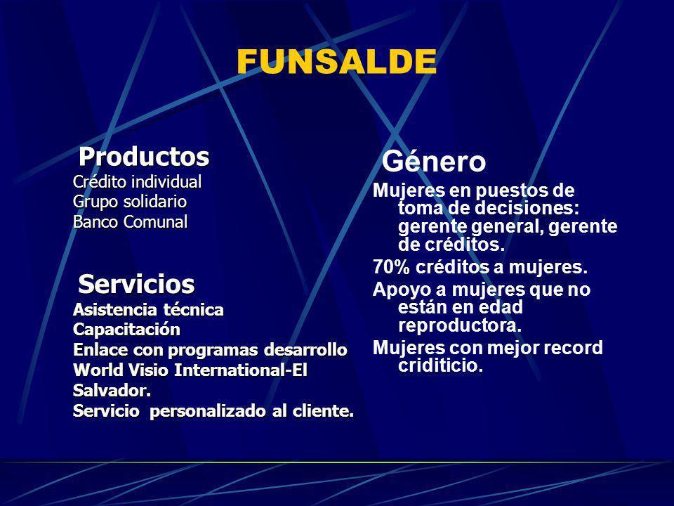 FUNSALDE Productos. Crédito individual. Grupo solidario. Banco Comunal. Género.