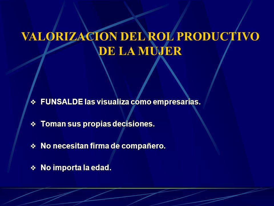 VALORIZACION DEL ROL PRODUCTIVO DE LA MUJER