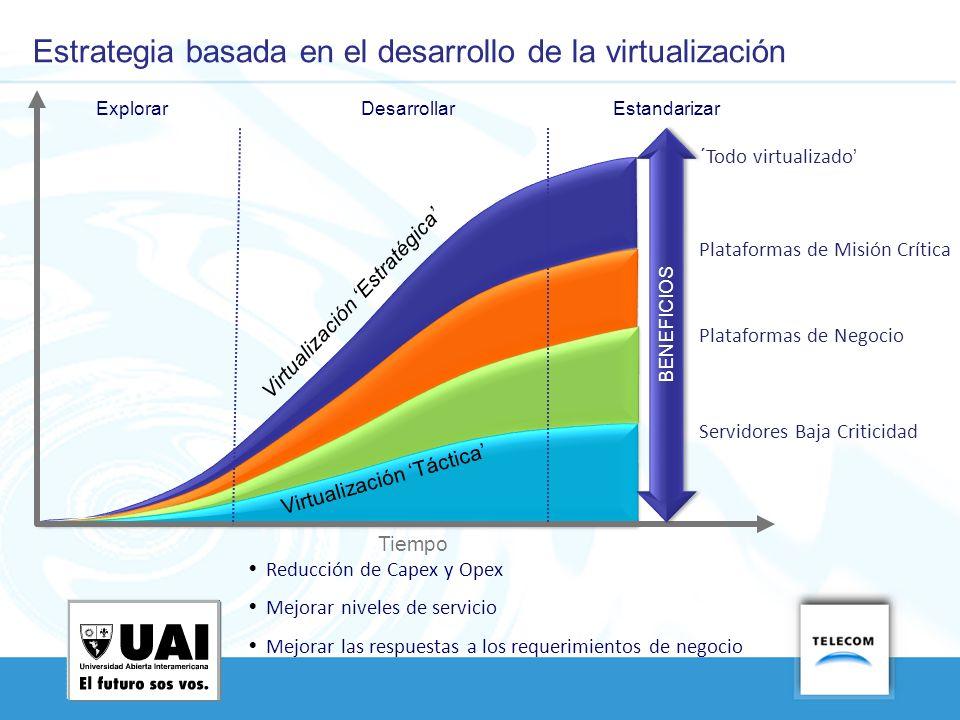 Estrategia basada en el desarrollo de la virtualización