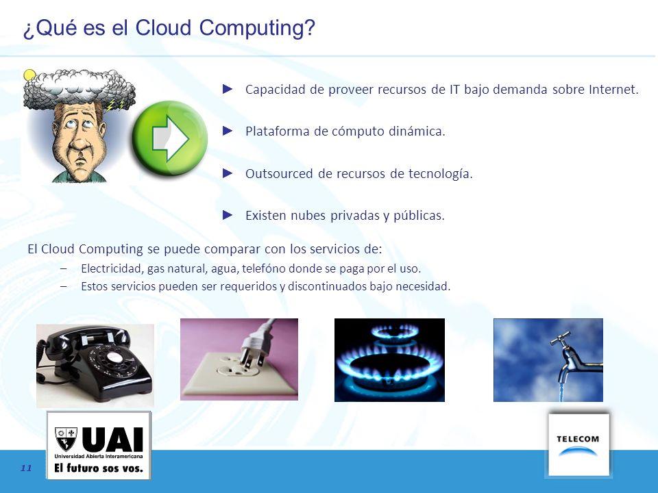 ¿Qué es el Cloud Computing