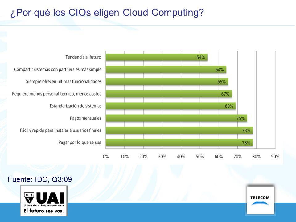 ¿Por qué los CIOs eligen Cloud Computing