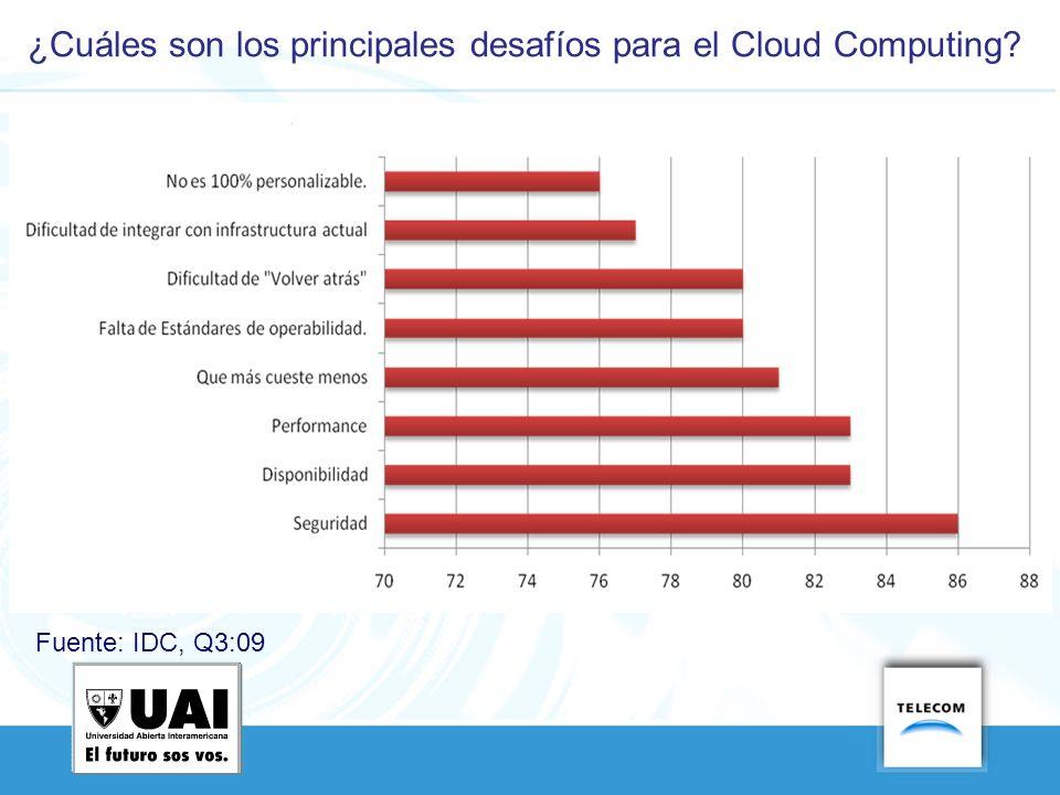 ¿Cuáles son los principales desafíos para el Cloud Computing