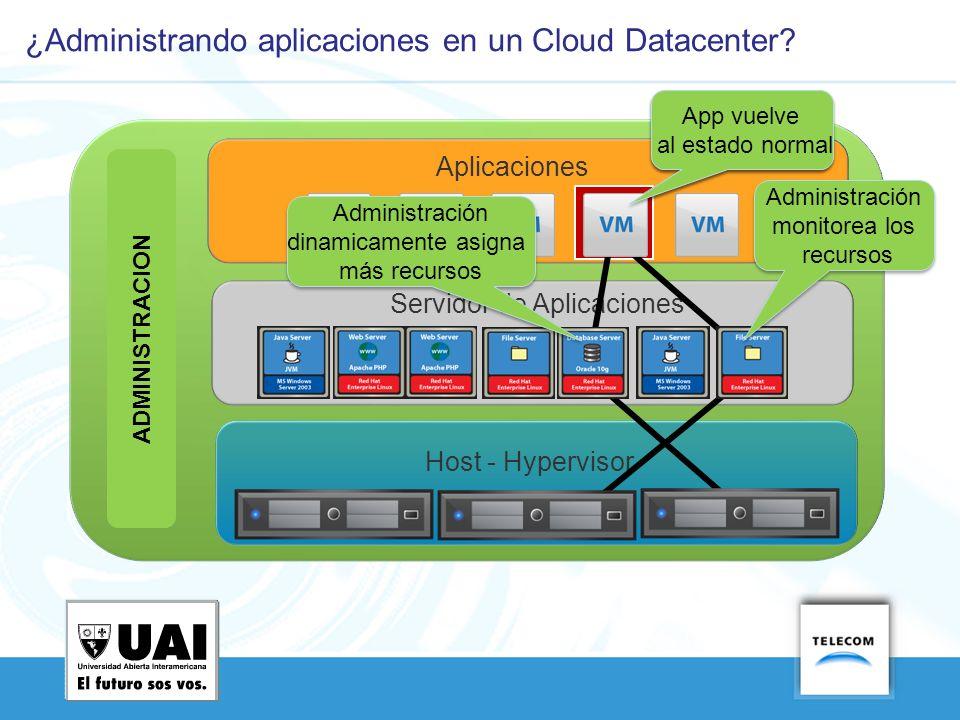 ¿Administrando aplicaciones en un Cloud Datacenter