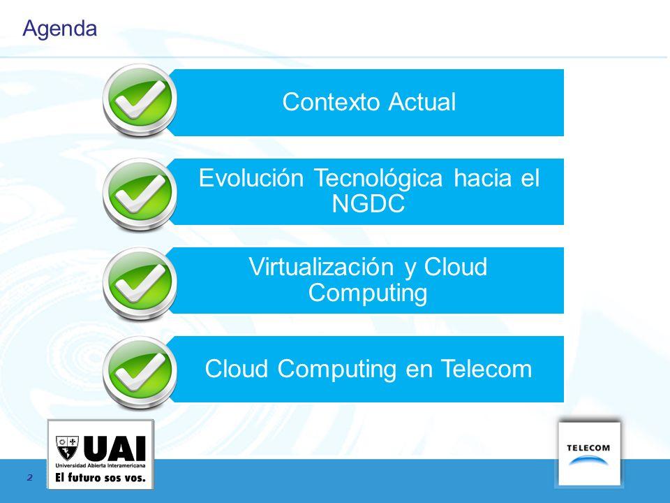 Agenda Contexto Actual Evolución Tecnológica hacia el NGDC