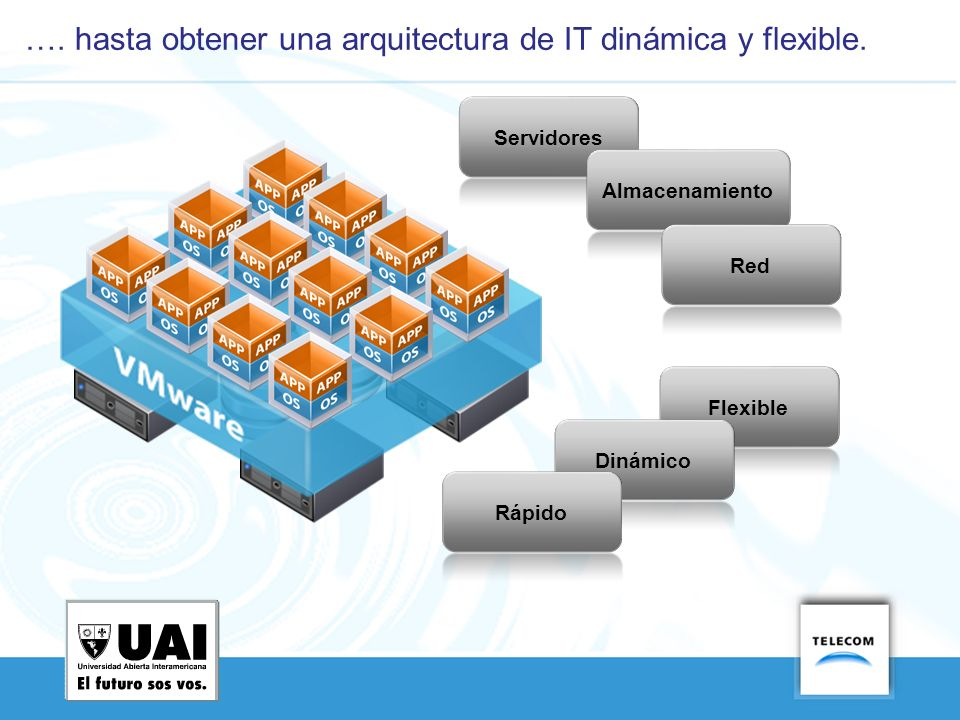 …. hasta obtener una arquitectura de IT dinámica y flexible.