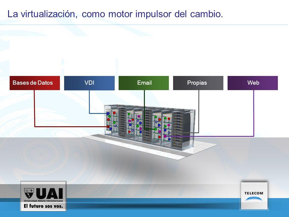 La virtualización, como motor impulsor del cambio.