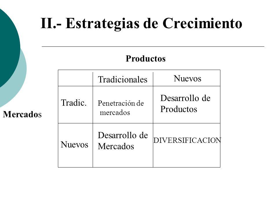 II.- Estrategias de Crecimiento