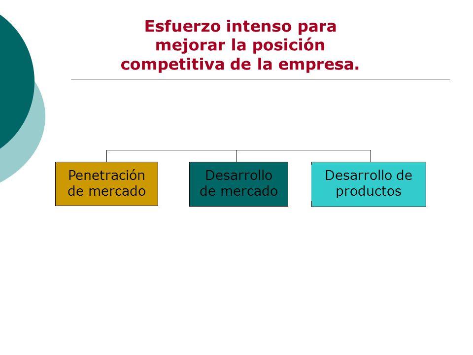 Esfuerzo intenso para mejorar la posición competitiva de la empresa.