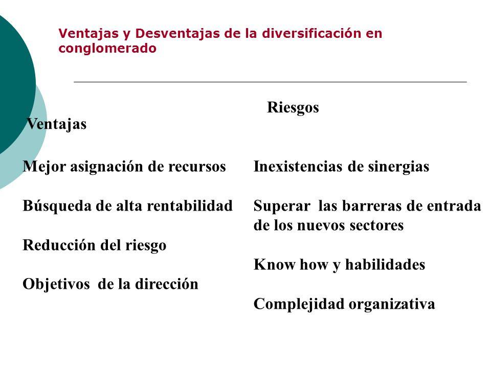 Ventajas y Desventajas de la diversificación en conglomerado