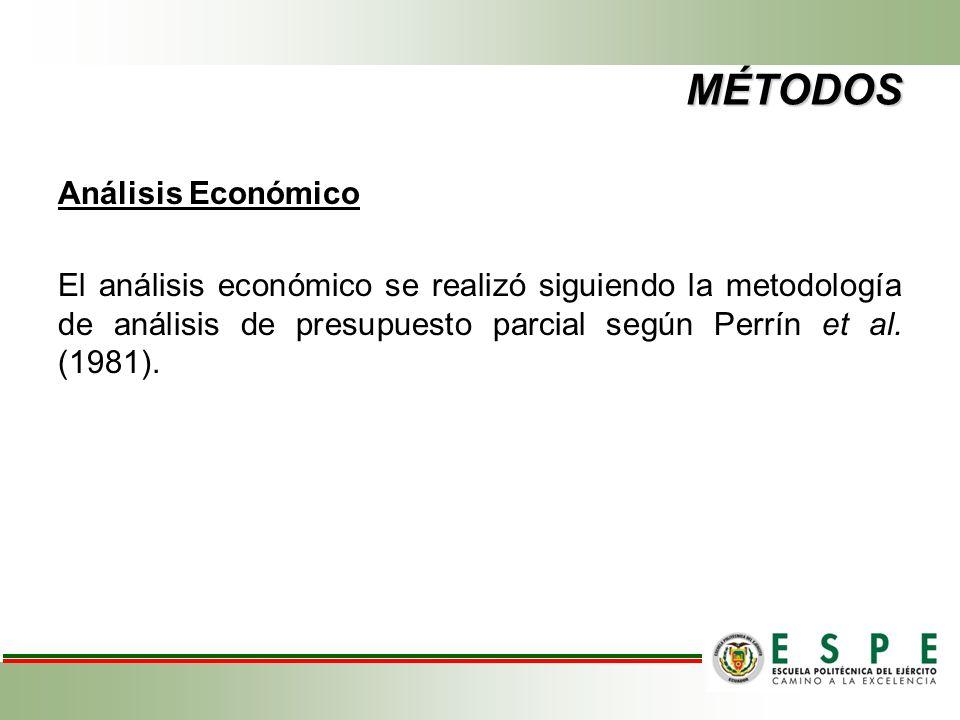 MÉTODOS Análisis Económico