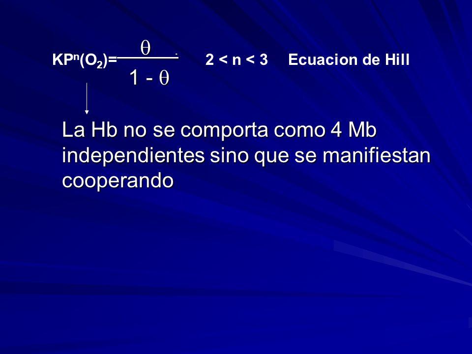 q . 1 - q. KPn(O2)= 2 < n < 3. Ecuacion de Hill.