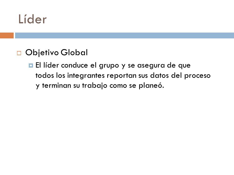 Líder Objetivo Global.