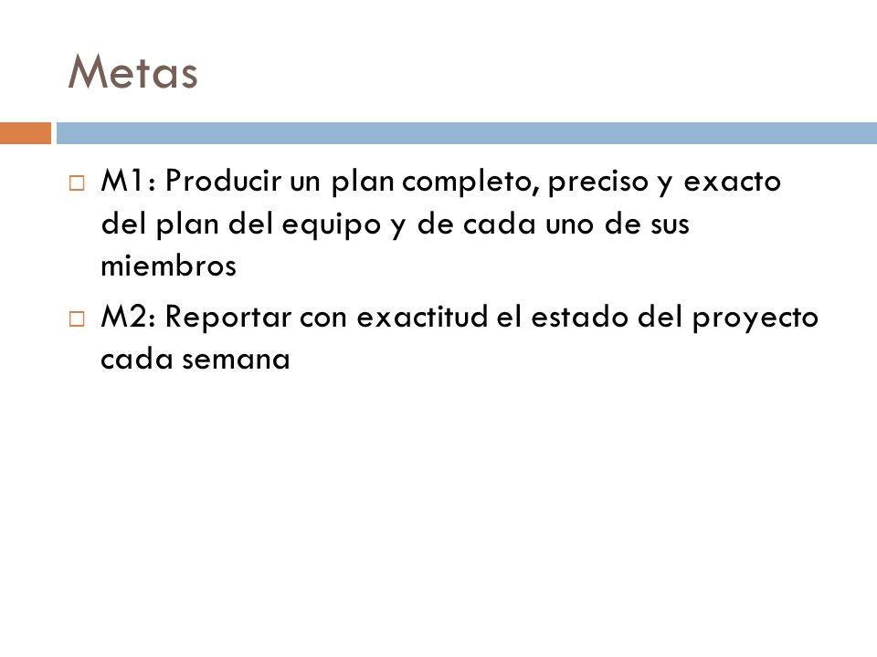 Metas M1: Producir un plan completo, preciso y exacto del plan del equipo y de cada uno de sus miembros.