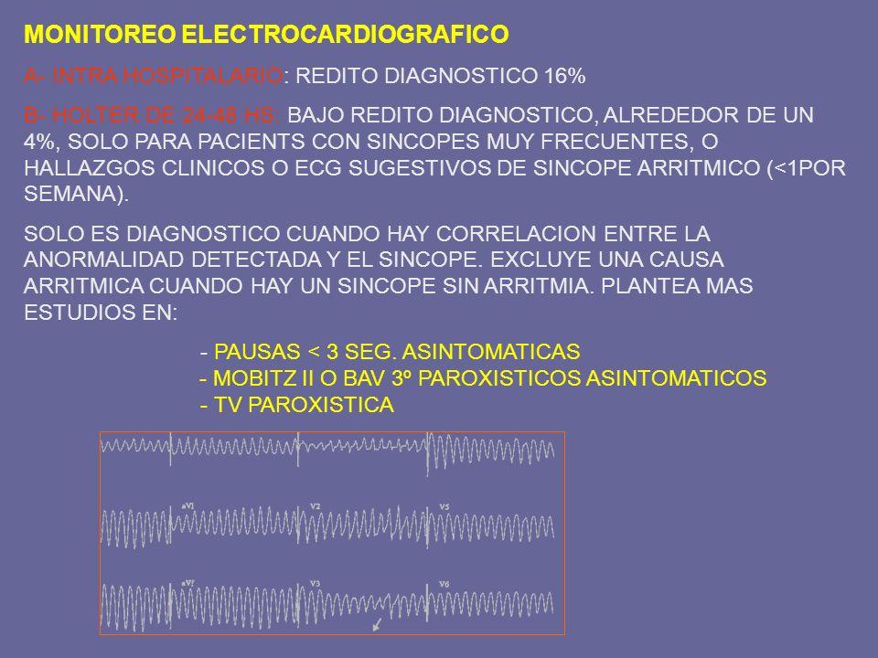 MONITOREO ELECTROCARDIOGRAFICO