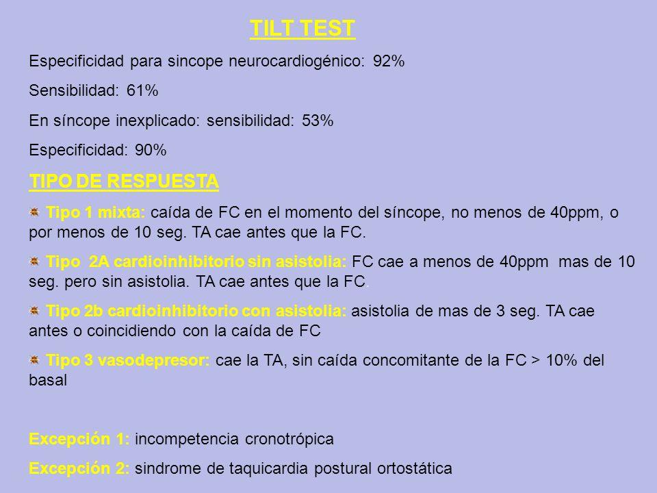 TILT TEST TIPO DE RESPUESTA