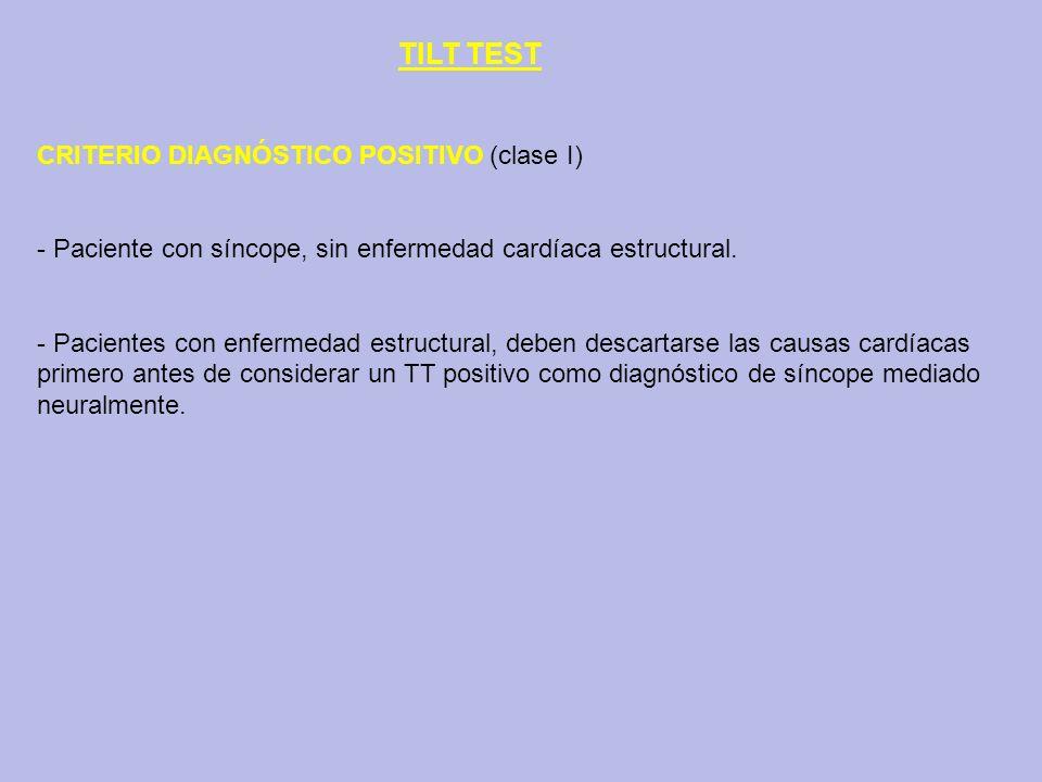 TILT TEST CRITERIO DIAGNÓSTICO POSITIVO (clase I) Paciente con síncope, sin enfermedad cardíaca estructural.