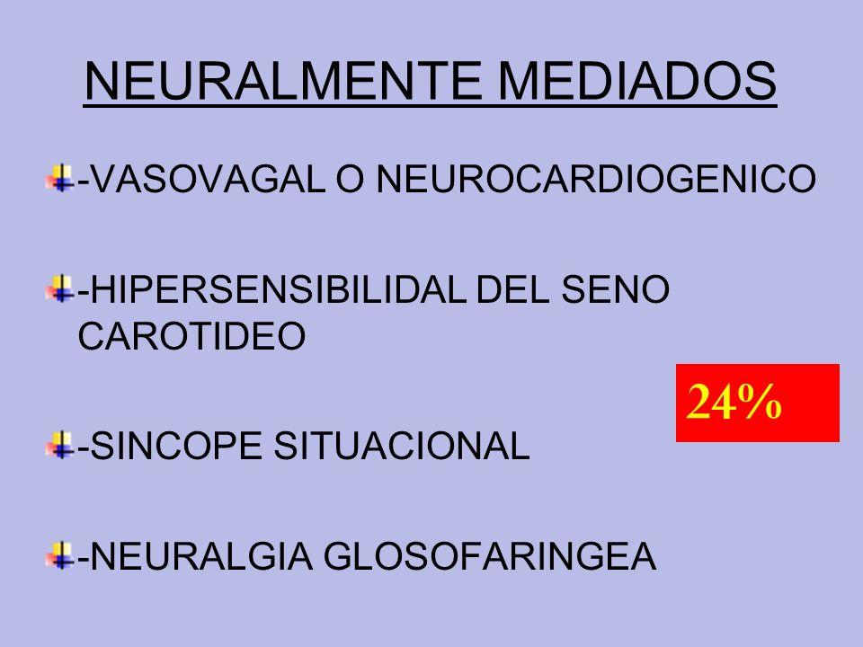 24% NEURALMENTE MEDIADOS -VASOVAGAL O NEUROCARDIOGENICO
