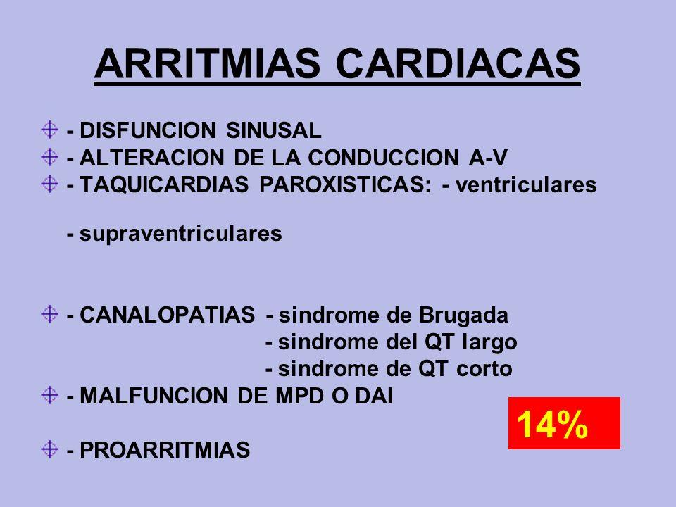 ARRITMIAS CARDIACAS 14% - DISFUNCION SINUSAL