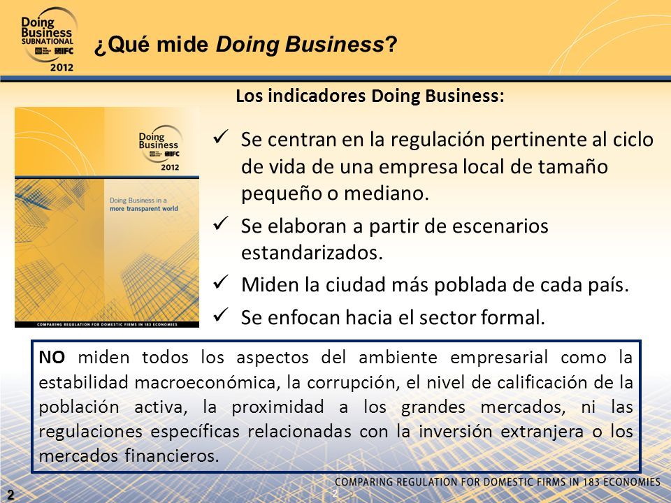 ¿Qué mide Doing Business