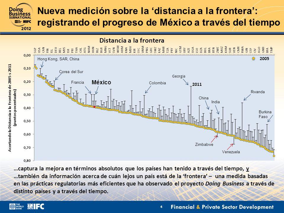 Acortando la Distancia a la Frontera de 2005 s 2011