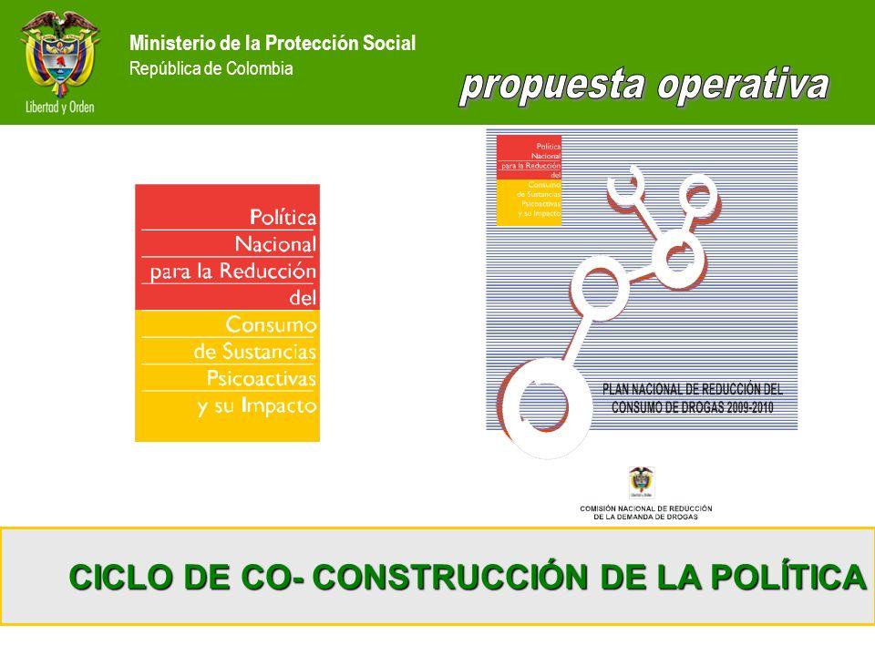propuesta operativa CICLO DE CO- CONSTRUCCIÓN DE LA POLÍTICA