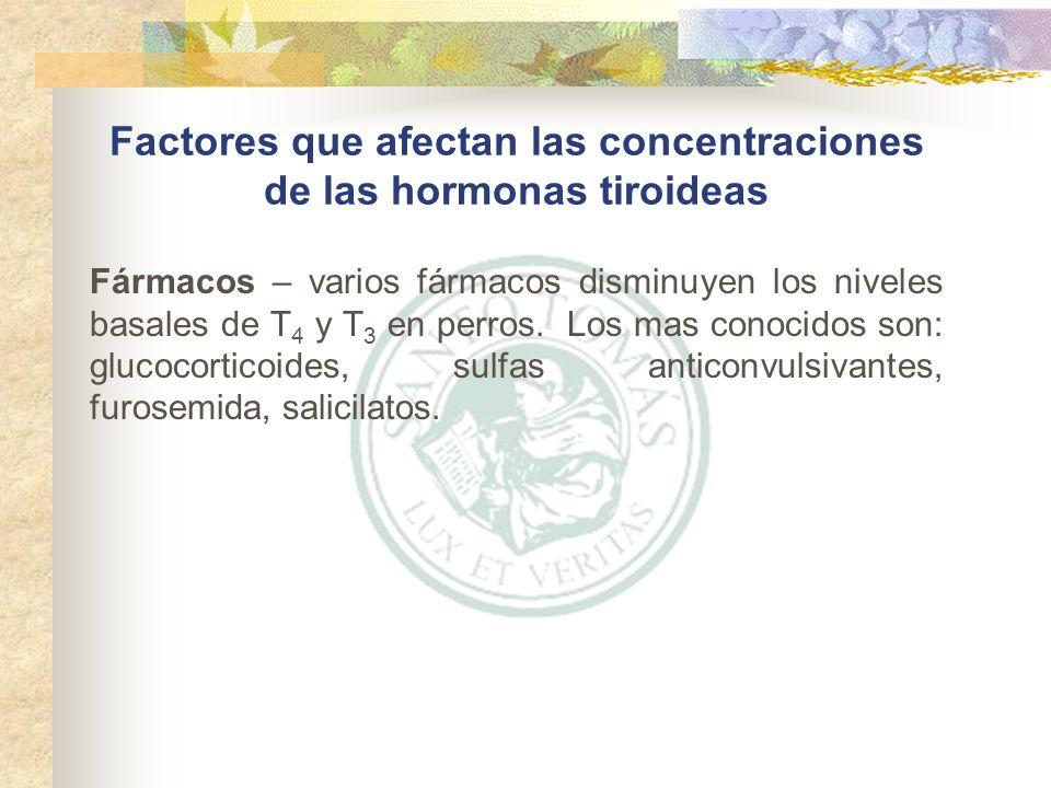 Factores que afectan las concentraciones de las hormonas tiroideas