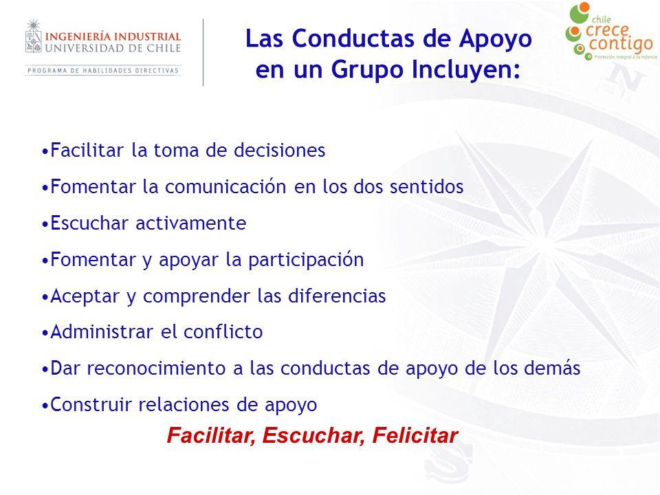 Las Conductas de Apoyo en un Grupo Incluyen: