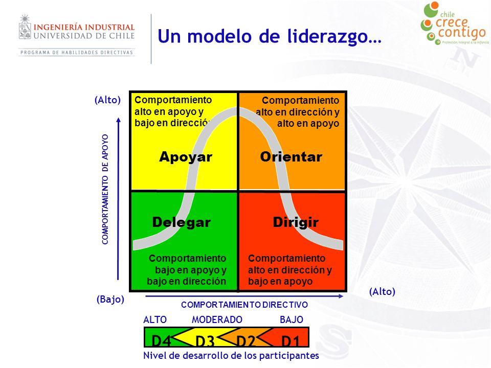 Un modelo de liderazgo…