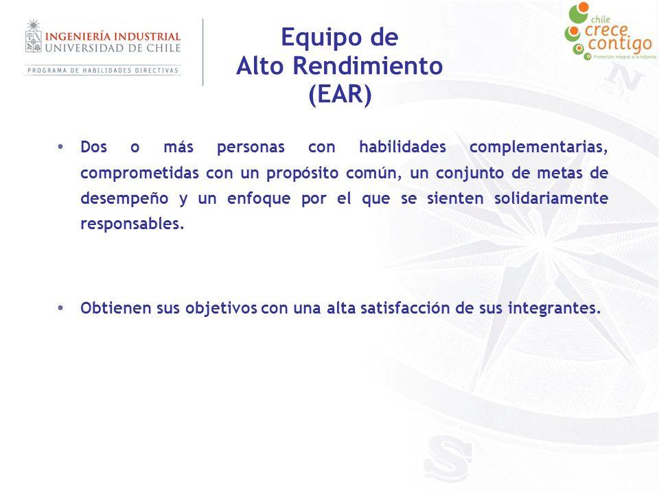 Equipo de Alto Rendimiento (EAR)