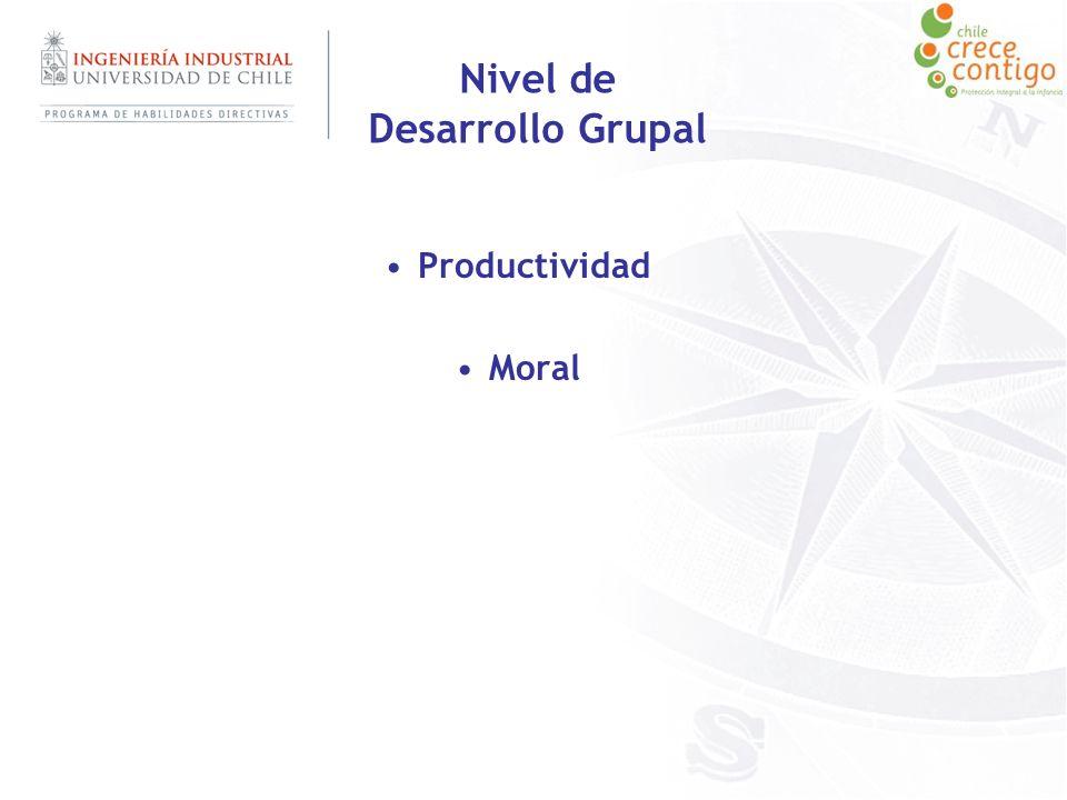 Nivel de Desarrollo Grupal