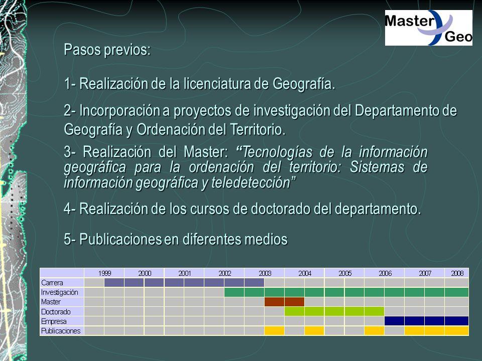 Pasos previos: 1- Realización de la licenciatura de Geografía. 2- Incorporación a proyectos de investigación del Departamento de.