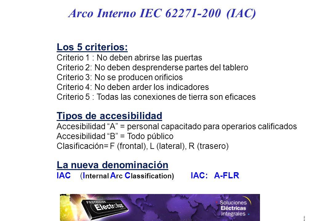 Arco Interno IEC 62271-200 (IAC)