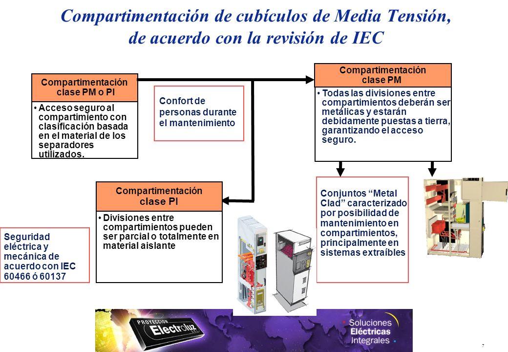 29/03/2017 Compartimentación de cubículos de Media Tensión, de acuerdo con la revisión de IEC. Compartimentación.