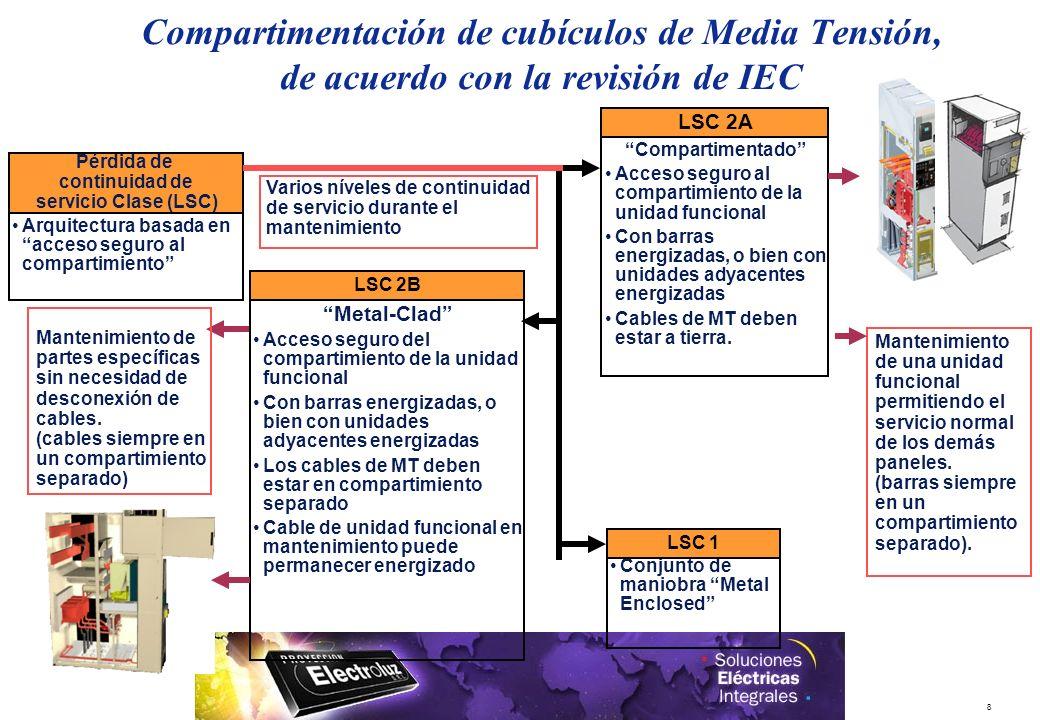 29/03/2017 Compartimentación de cubículos de Media Tensión, de acuerdo con la revisión de IEC. LSC 2A.