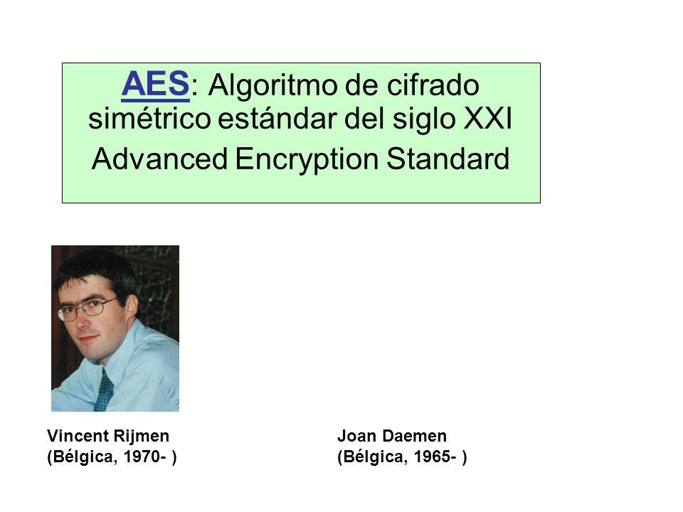 AES: Algoritmo de cifrado simétrico estándar del siglo XXI