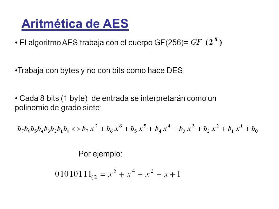 Aritmética de AES El algoritmo AES trabaja con el cuerpo GF(256)=
