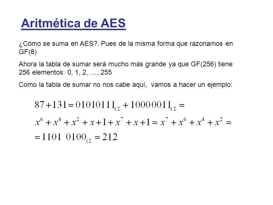Aritmética de AES ¿Cómo se suma en AES . Pues de la misma forma que razonamos en GF(8)