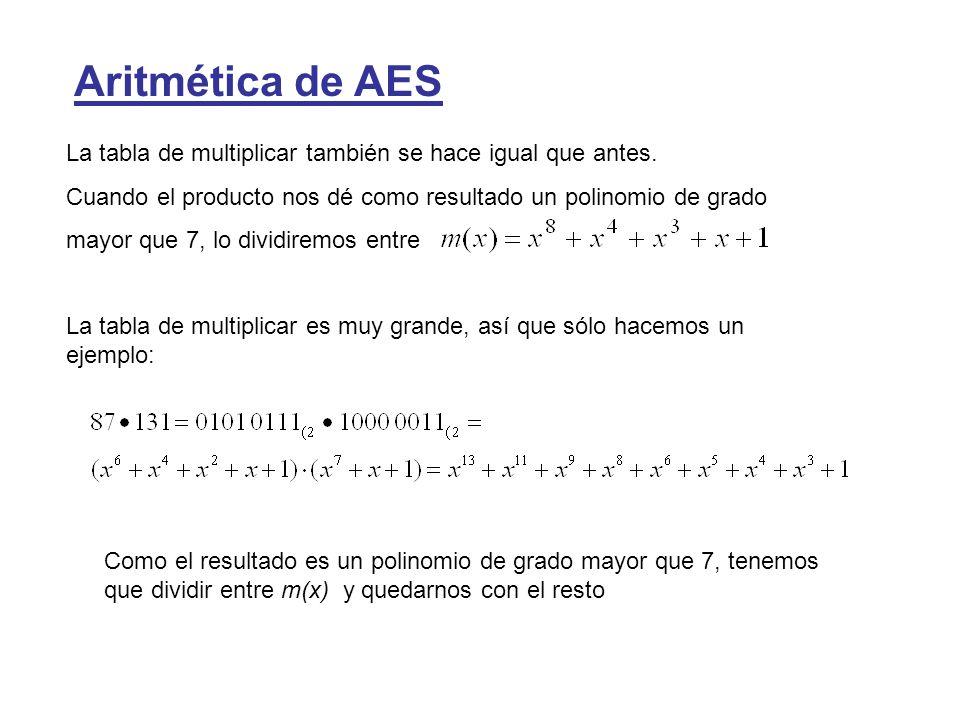 Aritmética de AES La tabla de multiplicar también se hace igual que antes. Cuando el producto nos dé como resultado un polinomio de grado.