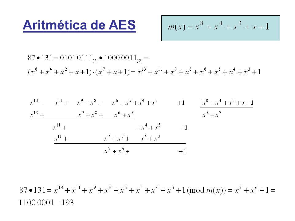 Aritmética de AES