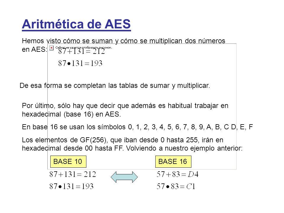 Aritmética de AES Hemos visto cómo se suman y cómo se multiplican dos números en AES: De esa forma se completan las tablas de sumar y multiplicar.