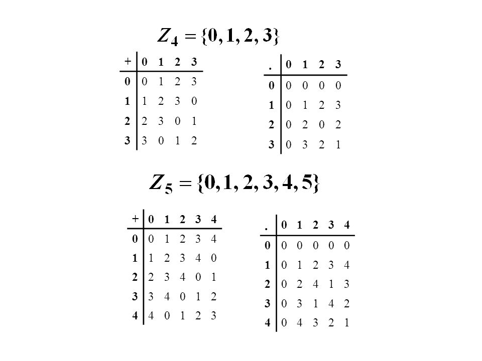 + 1 2 3 . 1 2 3 + 1 2 3 4 . 1 2 3 4