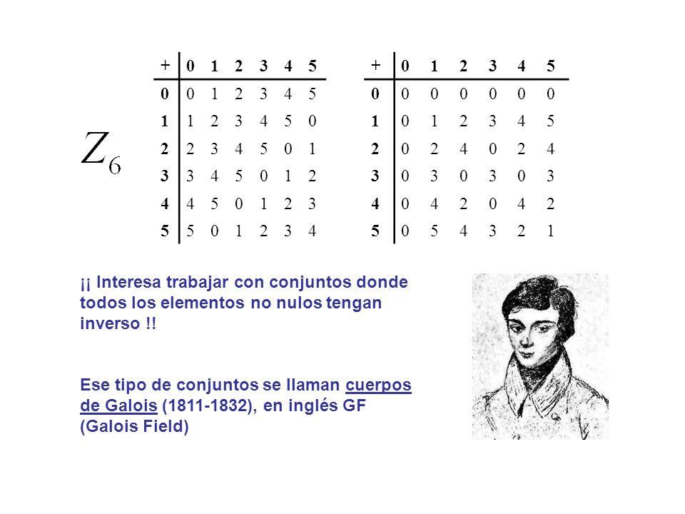 + 1. 2. 3. 4. 5. + 1. 2. 3. 4. 5. ¡¡ Interesa trabajar con conjuntos donde todos los elementos no nulos tengan inverso !!