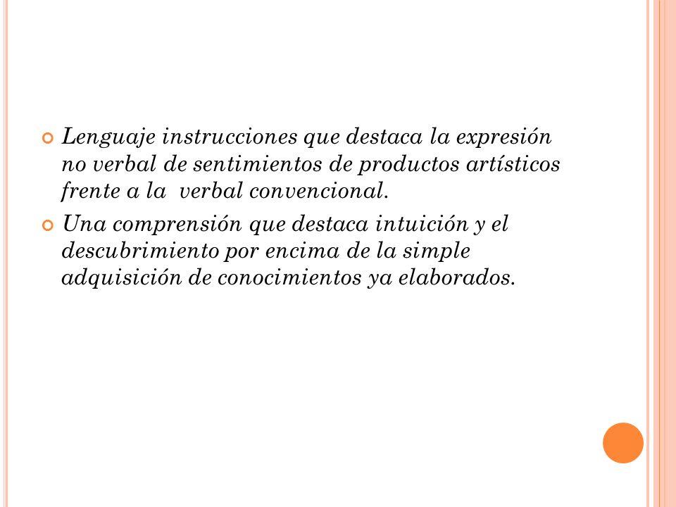 Lenguaje instrucciones que destaca la expresión no verbal de sentimientos de productos artísticos frente a la verbal convencional.