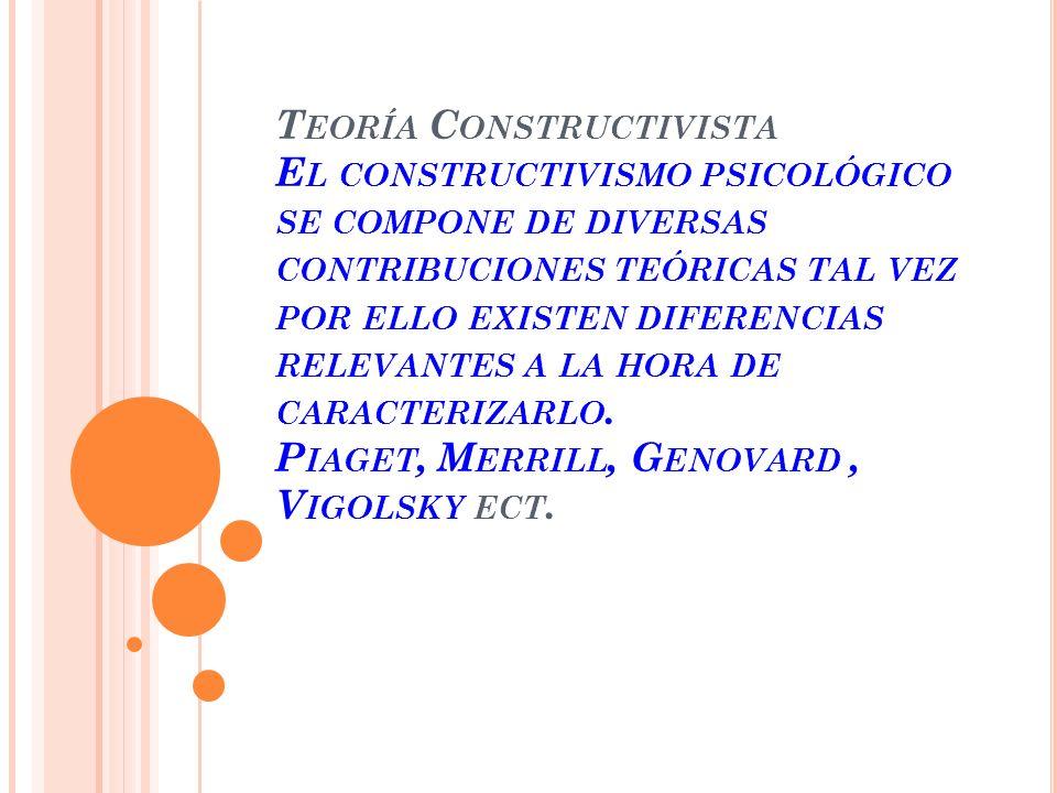 Teoría Constructivista El constructivismo psicológico se compone de diversas contribuciones teóricas tal vez por ello existen diferencias relevantes a la hora de caracterizarlo.
