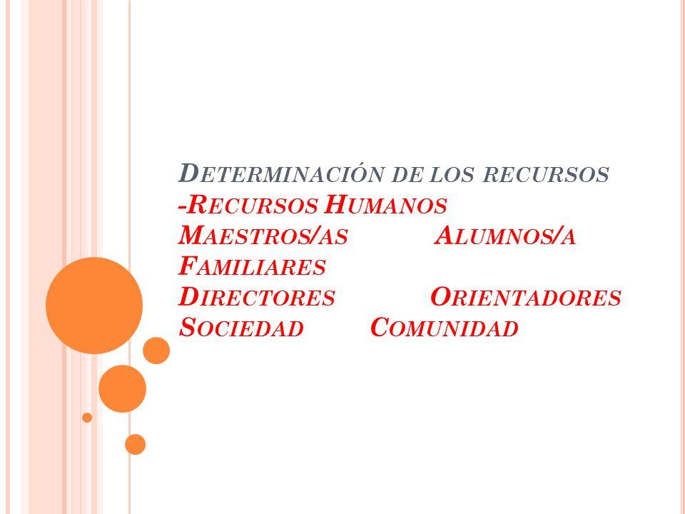 Determinación de los recursos -Recursos Humanos Maestros/as Alumnos/a Familiares Directores Orientadores Sociedad Comunidad