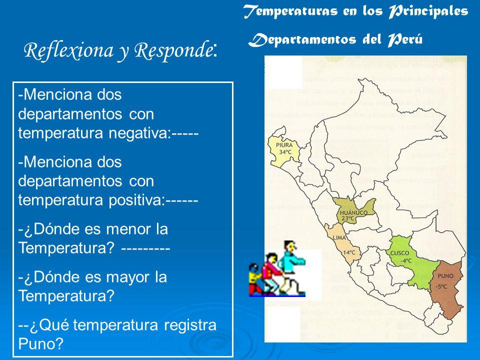 Reflexiona y Responde: